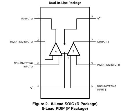 LM4562双高性能高保真音频运算放大器
