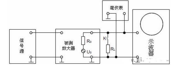 放大器的输入阻抗和输出阻抗是交流电阻还是直流电阻?