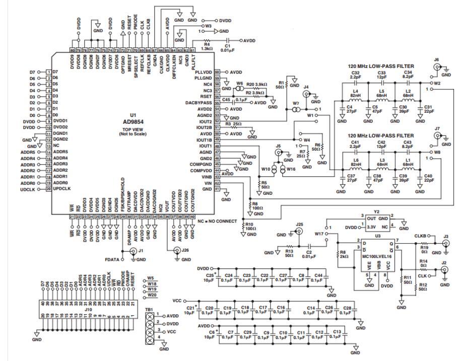 ad9854应用电路图大全(五款ad9854信号发生/频率发生器/正交信号源电路)