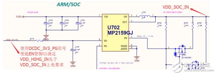 基于i.MX6UL处理器的上电时序设计