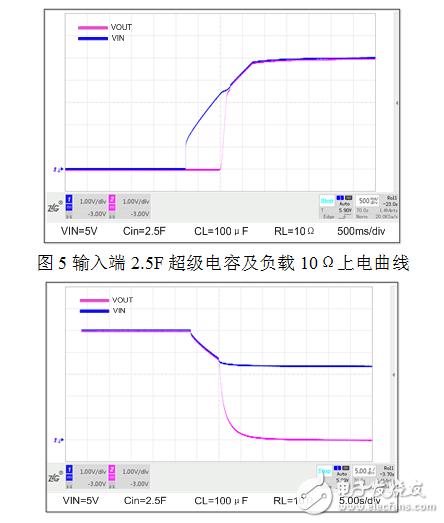 电源重新上电引起的MCU启动失败的原因分析