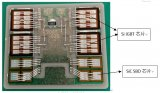 SiC材料在牵引系统中的应用