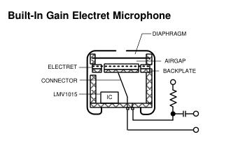 LMV1015模拟系列:内置高灵敏度2线麦克风增益IC