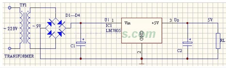 7805是常用的三端稳压器件,顾名思义05就是输出电压为5v,还可以微调,7805输出波纹很小。   (1) 集成三端稳压器根据稳定电压的正、负极性分为78×××,79×××系列。附图给出了正、负稳压的典型电路。    〈正、负稳压7805电路〉   (2) 三端稳压器的型号规格和管脚分布。    例如:78M05三端稳压器可输出+5 V、0.