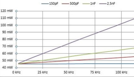 一文了解RS232器件无有功电流技术规格