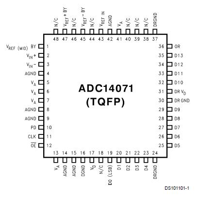 ADC14071 14位单声道模数转换器的详细资料免费下载