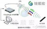 干货!三分钟掌握基于RFID技术的电力计能表仓储管理系统