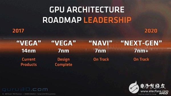 AMD全面迈入7nm  Zen 2和7nm Vega的设计已经完成