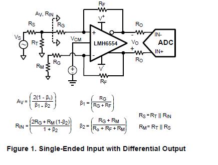 如何使用LMH6554产品作为ADC驱动器的详细资料概述
