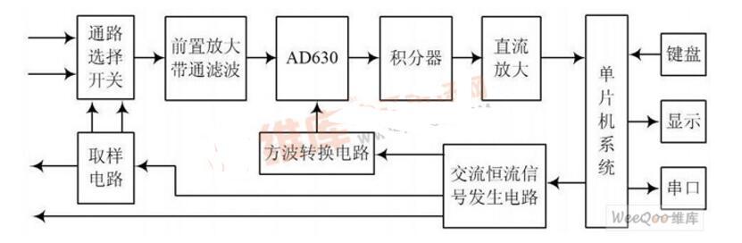 AD630实现蓄电池内阻在线测量方案