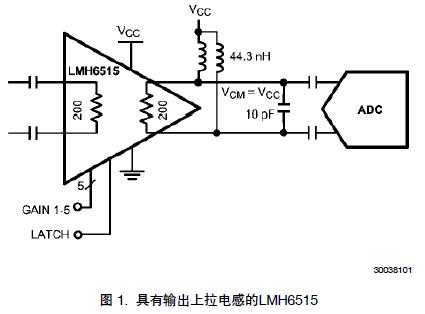 在高达400MHz频率下应用的差分放大器LMH6515的详细中文资料概述