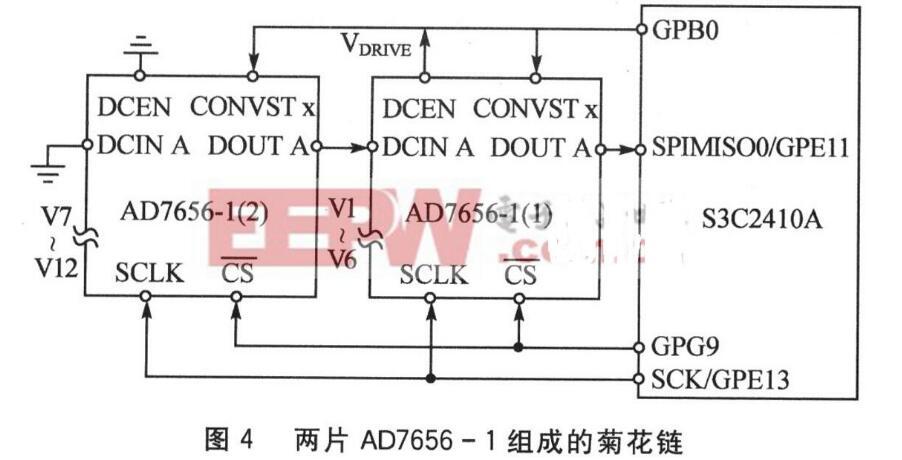ad7656应用电路图大全