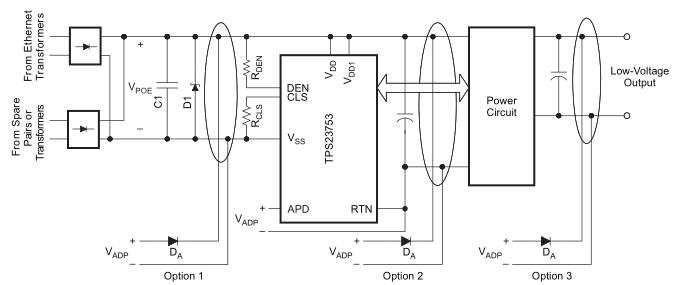 使用TPS23753的高级适配器解决方案