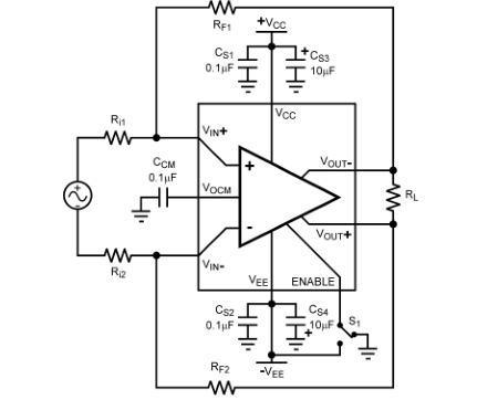 LME49724高性能、高保真、全差分音频运算放大器