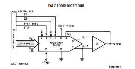 DAC1006/DAC1007/DAC1008兼容双缓冲DA转换器