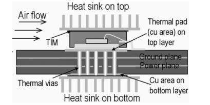 AN-2026 PCB设计对简单开关电源模块热性能的影响