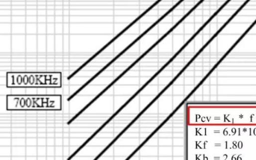 EMI及PCB设计与开关频率详解