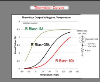 汽车电子设计中温度感测方案