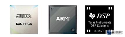 对比ARM、DSP,深入了解FPGA