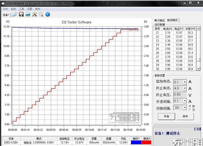 绿联qc3.0快速充电器评测(外观、性能、兼容测试)