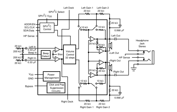 LM4936 BOOMER 音频功率放大器系列立体声W功率放大器,音量控制和可选择的控制接口(SPI或I2C)