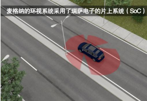 瑞萨电子携手麦格纳为更多车型和消费者提供先进的安全功能