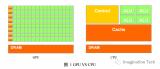 从Shader编成入手了解GPU应用方案