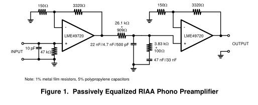 LME49720双高性能高保真音频运算放大器