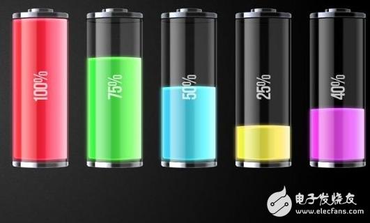 中国市场将对三星LG等韩国电池厂商打开