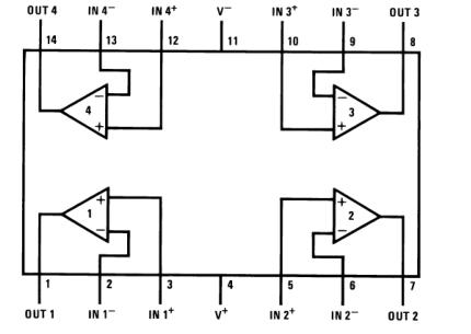 LME49743 四高性能高保真音频运算放大器
