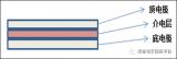 晶体管基础元器件在印刷行业中可以采用四种结构