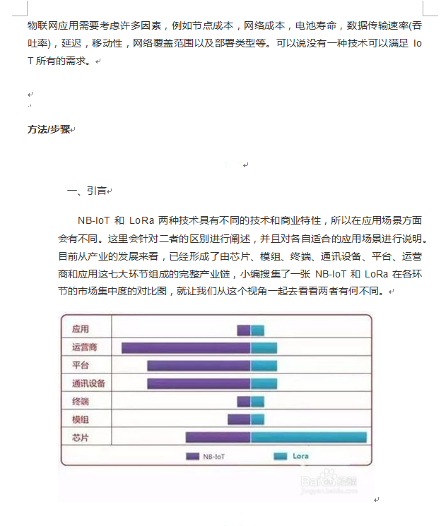 LoRaVsNB-IoT無線技術和其他技術的比較