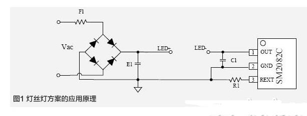 最全LED灯丝灯驱动电源方案解析