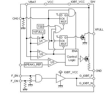 基于TPS65563A的闪光灯电容充电器设计
