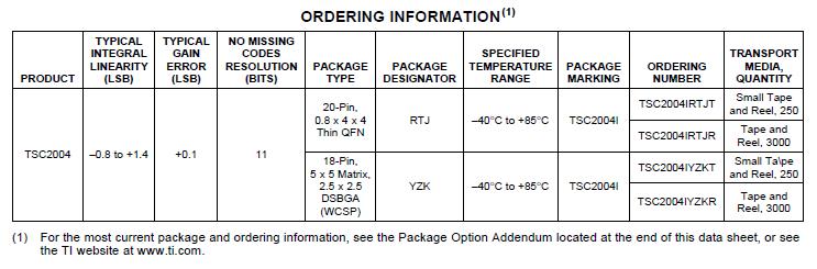 低功率的触摸屏控制器TSC2004的详细英文原版资料(免费下载)