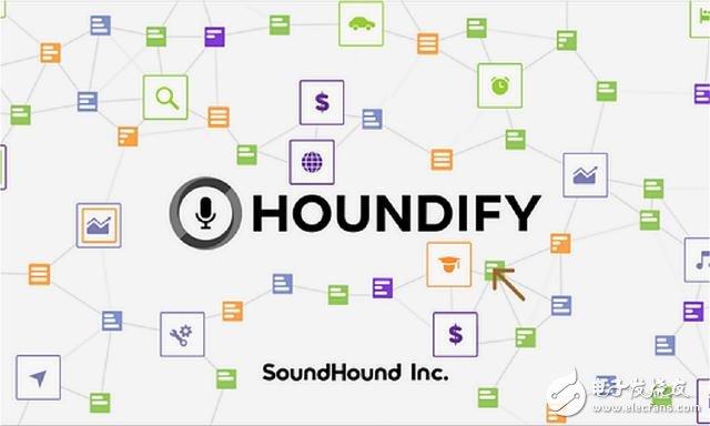 SoundHound欲进军中国市场 人工智能时代要来了?