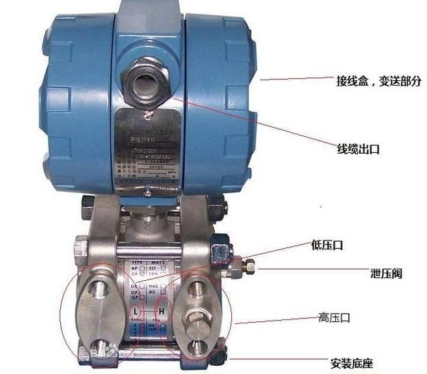 绝对压力变送器CS-PT700常见故障处理方法
