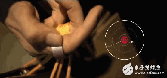 Kickstarter上出现了一款名叫Xenxo S-Ring的智能戒指产品
