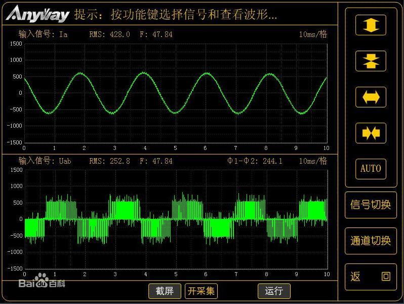 一文解析從數字PWM信號獲得準確、快速穩定的模擬...