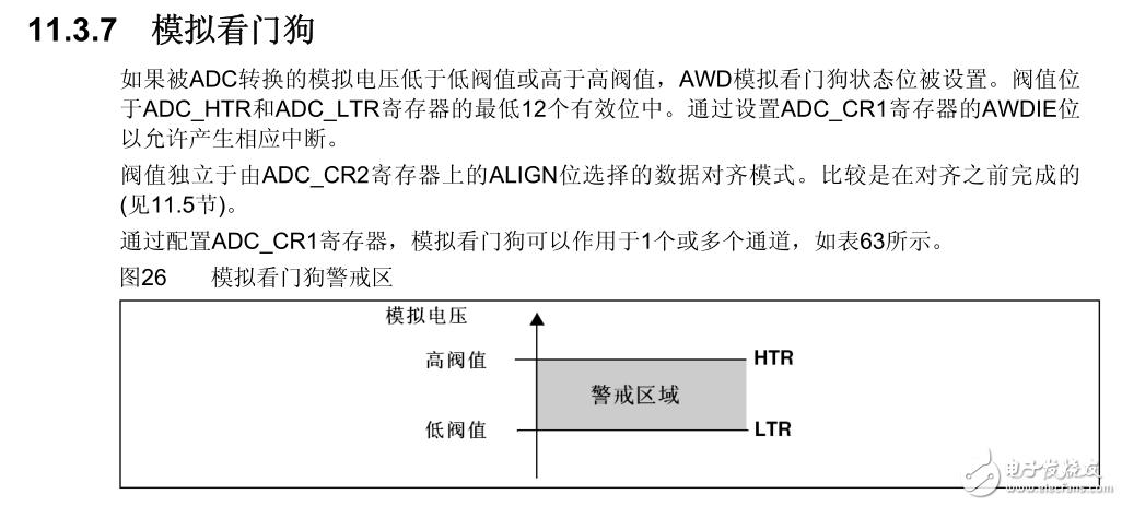 一文读懂STM32f030c8t6单片机ADC模...