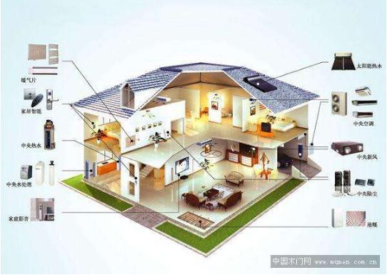 未来的智能住宅计划正在慢慢变得越来越可行