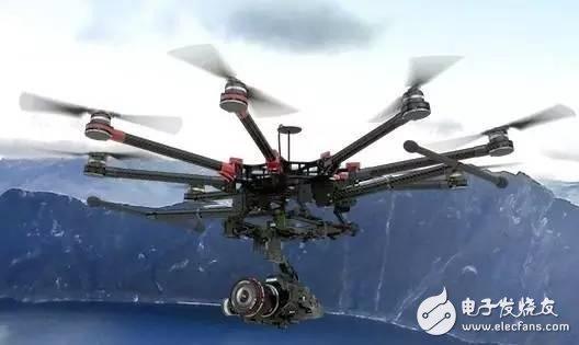中国无人机行业现状及未来展望解读