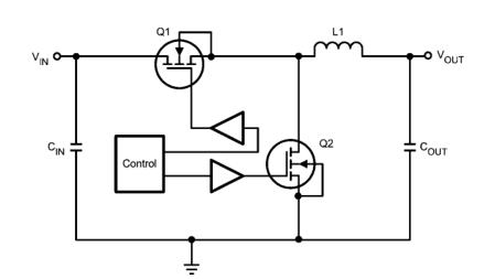 美国国家半导体SIMPLE SWITCHER ® 电源模块和电磁干扰