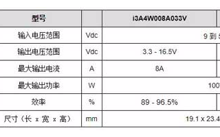TDK 公司宣布推出额定功率为 100W 的 TDK-Lambda i3A 系列非隔离 DC-DC 转换器