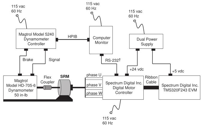 开关磁阻电机无速度传感器调速系统