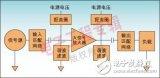 四种射频器件设计的TCAD仿真方法详细解析
