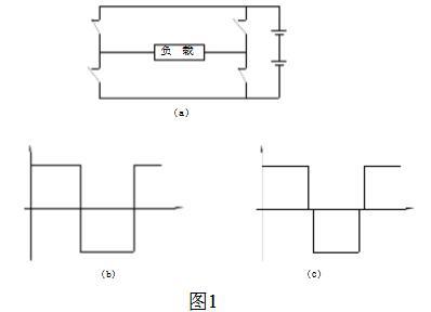 一文解析stm32产生spwm原理及程序