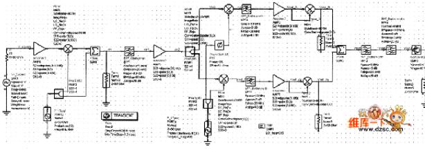 系统射频接口ADS仿真电路原理图及参数设定详细讲解