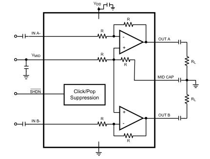 LM4980 BOOMER 音频功率放大器系列2电池,1mA,42mW每通道高保真立体声耳机音频放大器MP3播放器