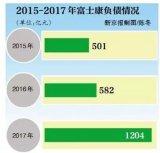 富士康IPO募资规模成谜 负债千亿,负债率约81...